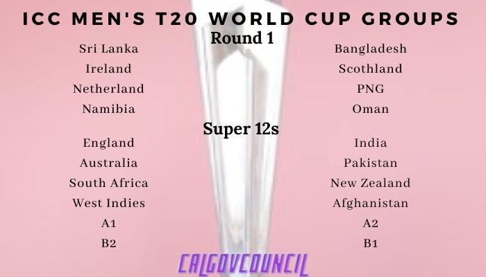 Ind Pak T20 WC